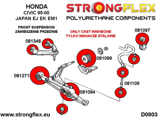 086096A: Front suspension bush kit SPORT