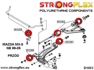 106135B: Front suspension polyurethane bush kit