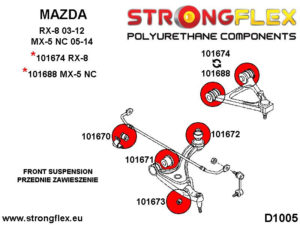 106178A: Front suspension bush kit SPORT