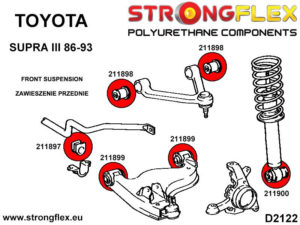216237A: Front suspension bush kit SPORT